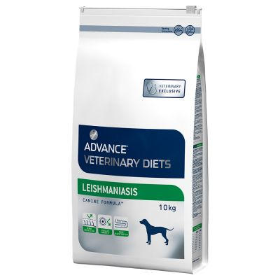 Affinity Advance Dog Food Review