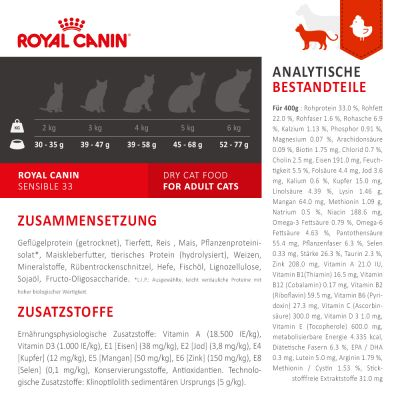 royal canin sensible 33 g nstig bei zooplus. Black Bedroom Furniture Sets. Home Design Ideas