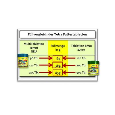 Tetra Pleco Tablets alimento en comprimidos